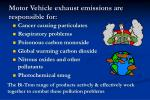 motor vehicle exhaust emissions are responsible for