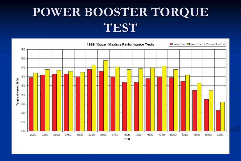 POWER BOOSTER TORQUE TEST