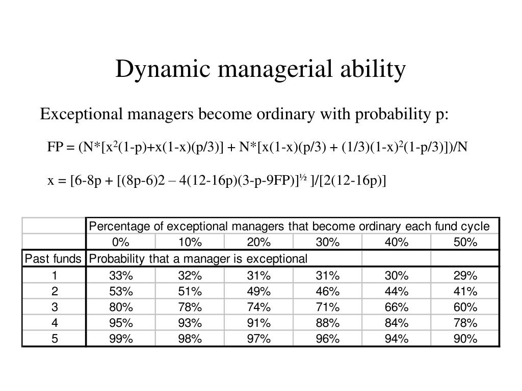 Dynamic managerial ability