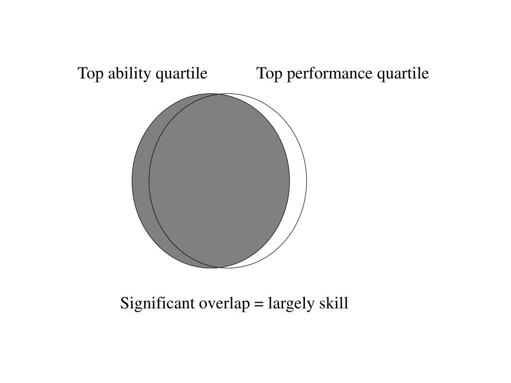 Top ability quartile