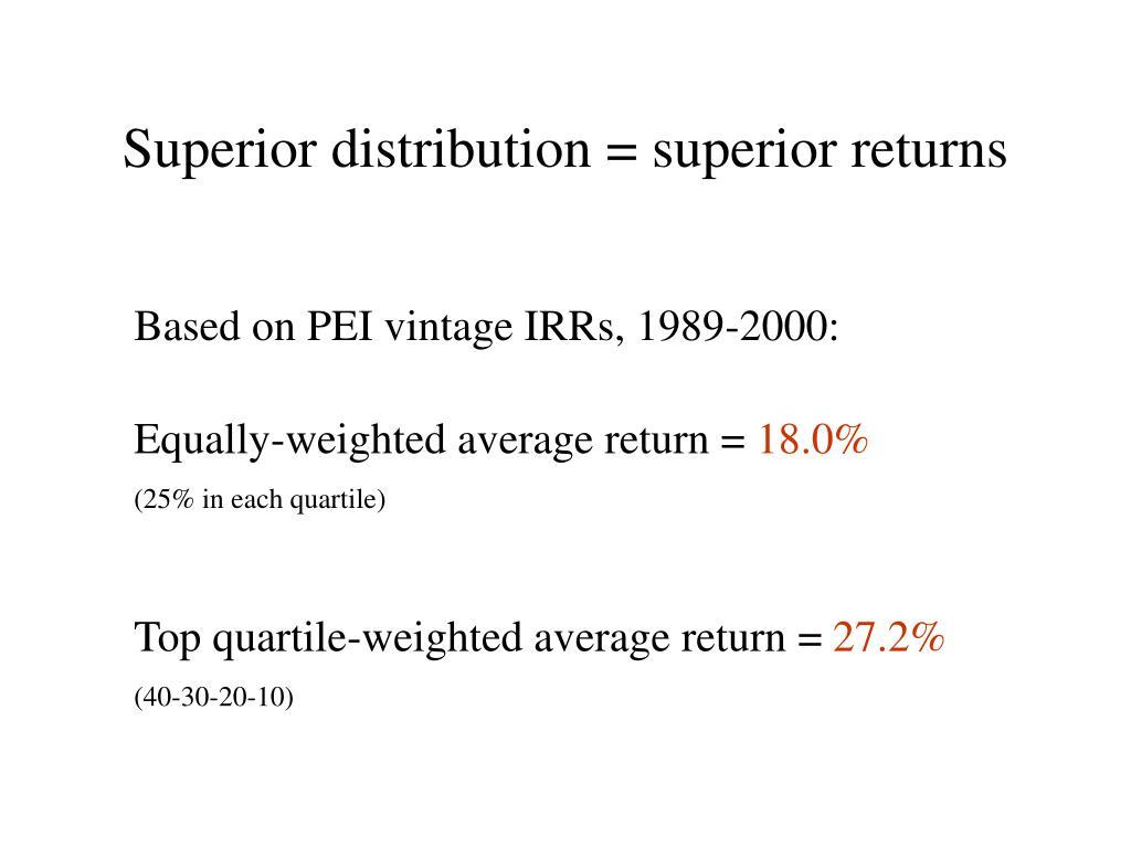 Superior distribution = superior returns