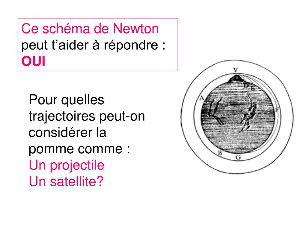 Ce schéma de Newton
