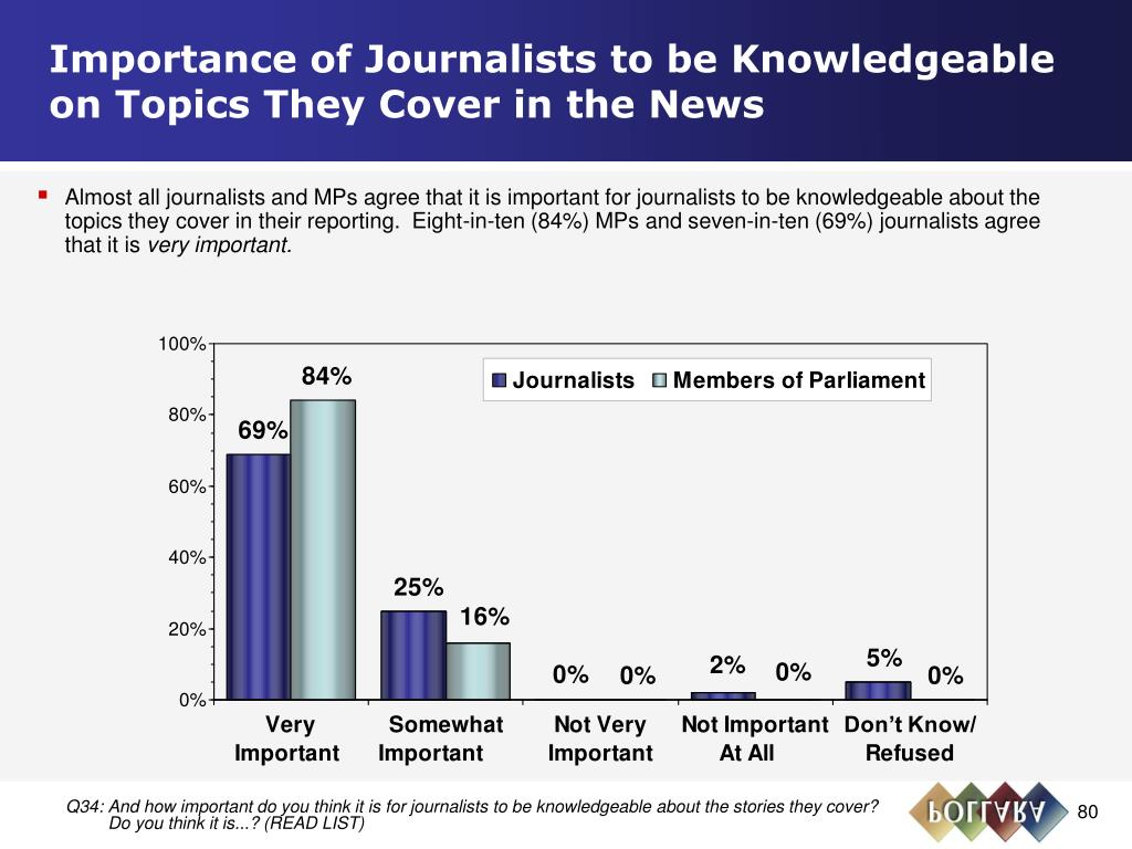Importance of Journalists to be Knowledgeable on Topics They Cover in the News