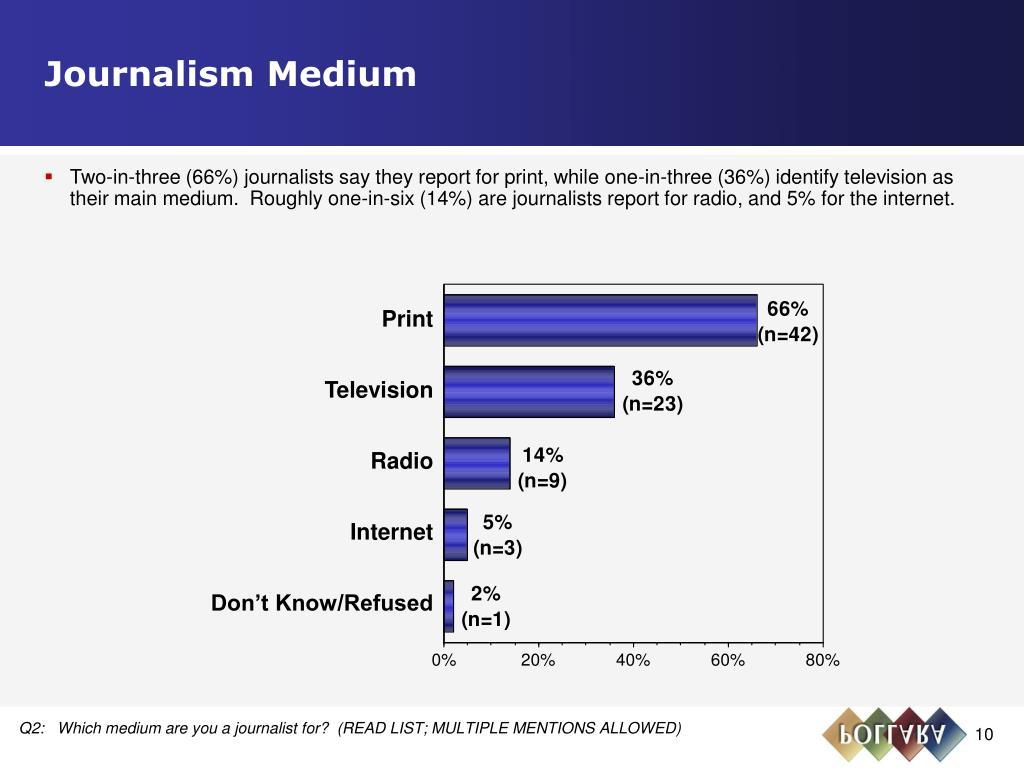 Journalism Medium