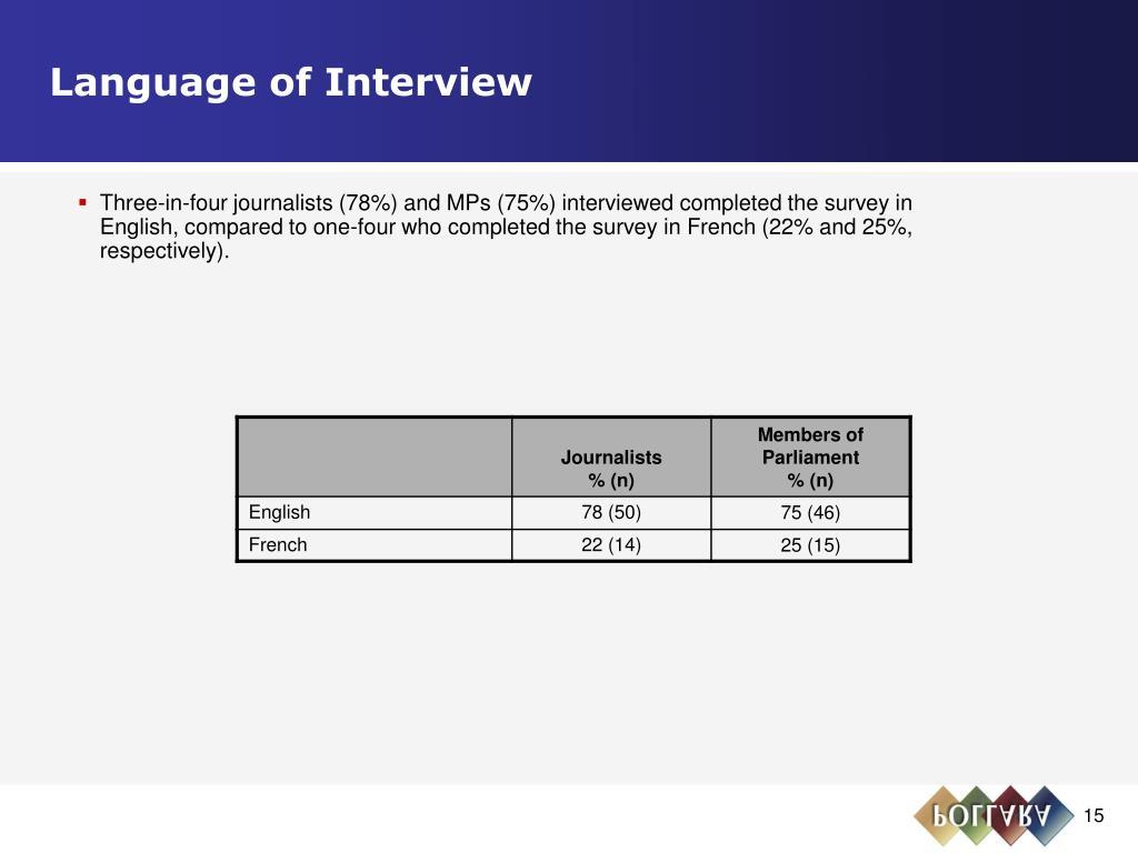 Language of Interview