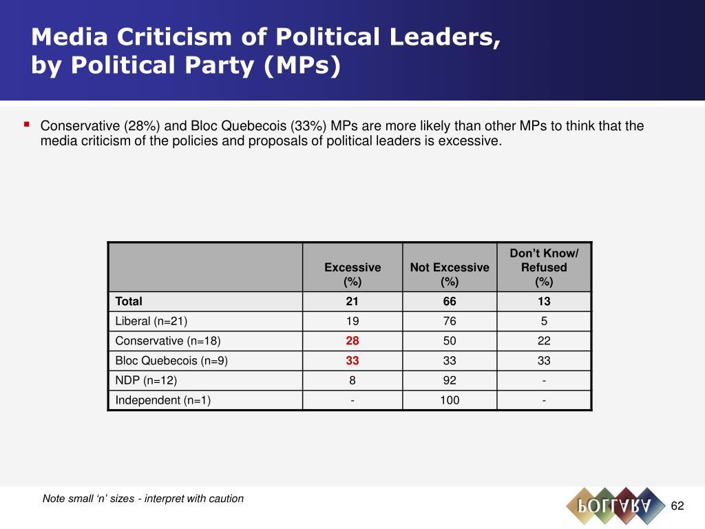 Media Criticism of Political Leaders,