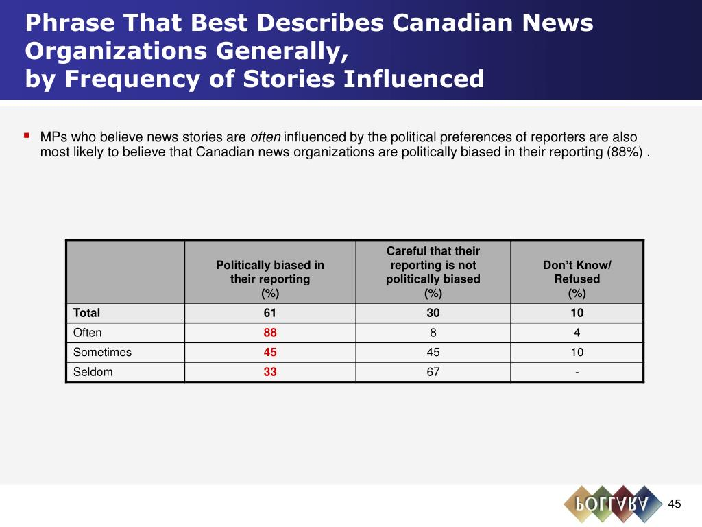 Phrase That Best Describes Canadian News Organizations Generally