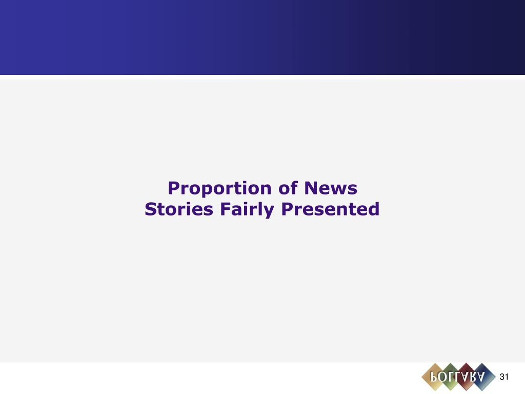 Proportion of News