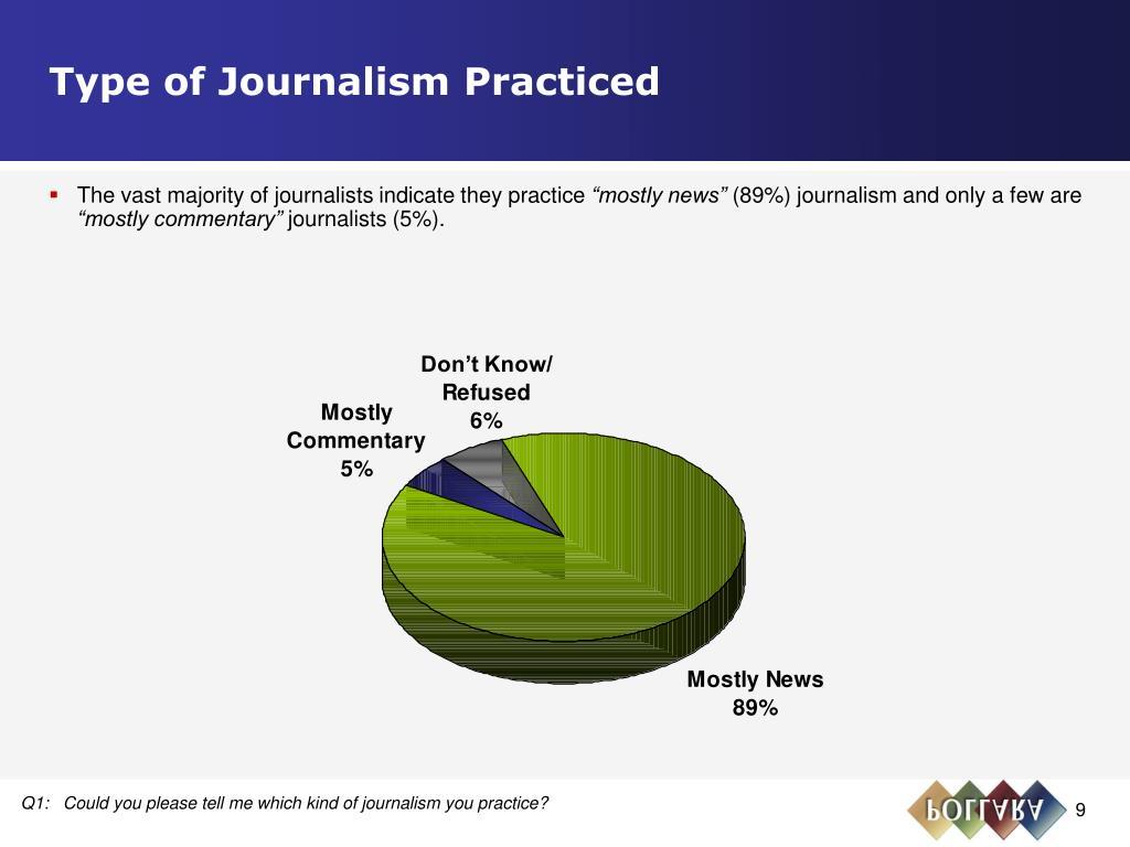 Type of Journalism Practiced