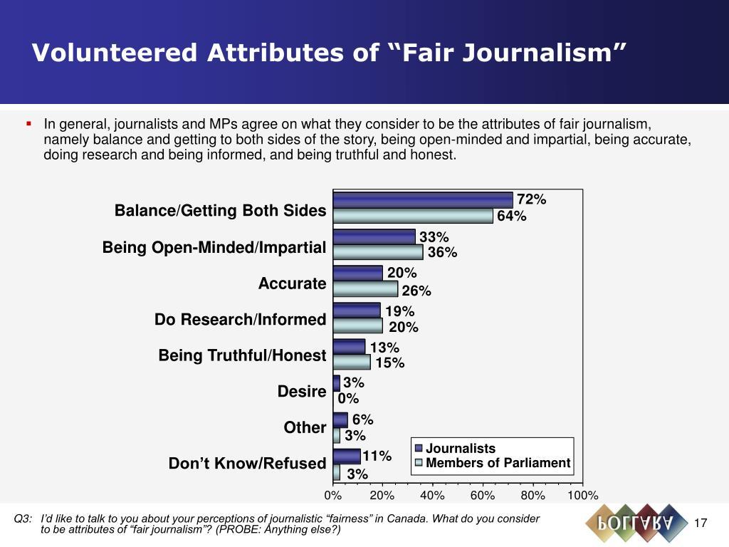"Volunteered Attributes of ""Fair Journalism"""