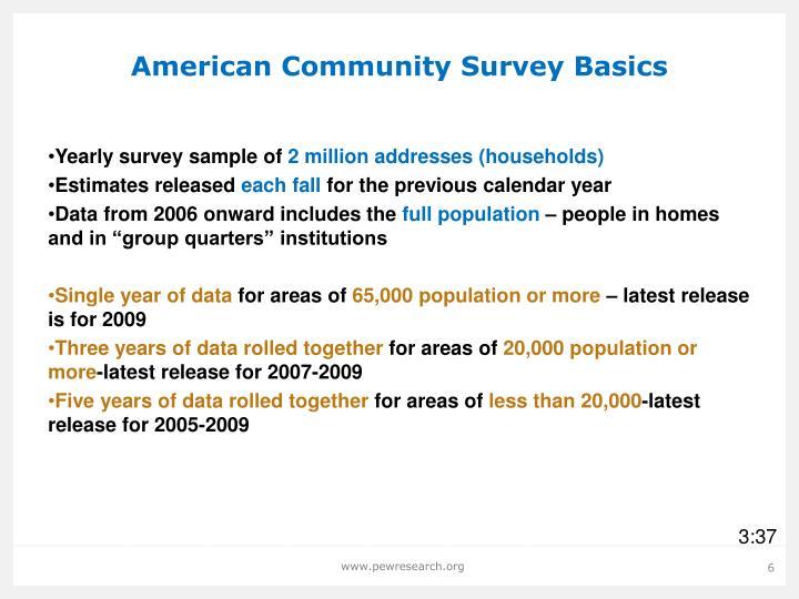 American Community Survey Basics