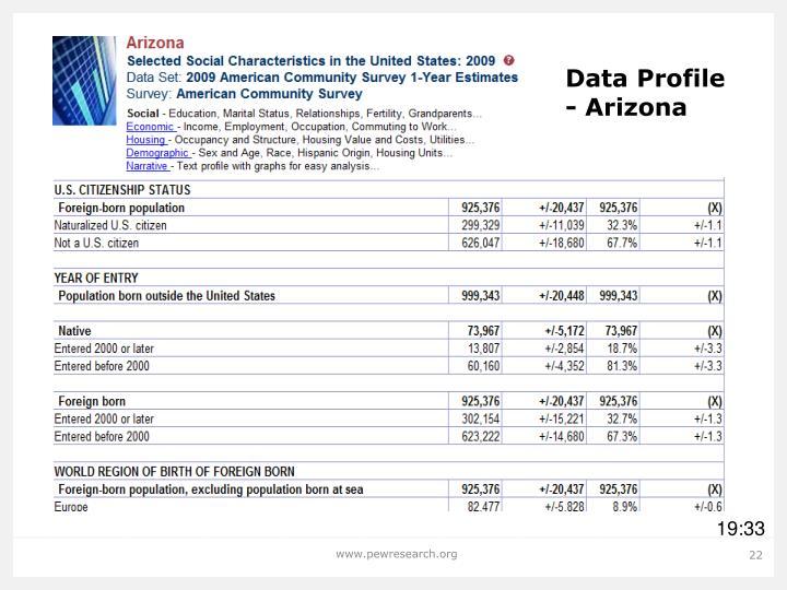 Data Profile - Arizona