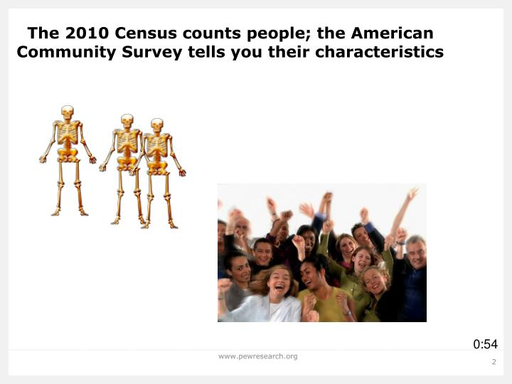 The 2010 Census counts people; the American Community Survey tells you their characteristics