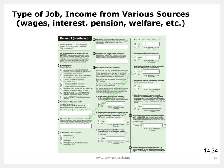 Type of Job, Income from Various Sources