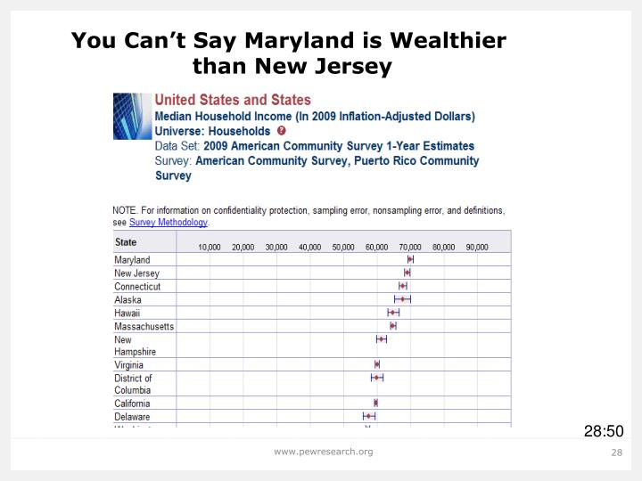 You Can't Say Maryland is Wealthier