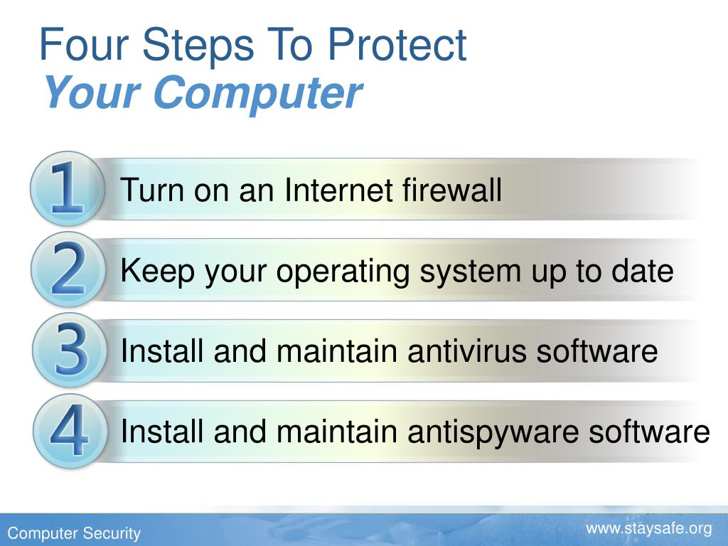 Four Steps To Protect