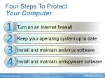 four steps to protect your computer