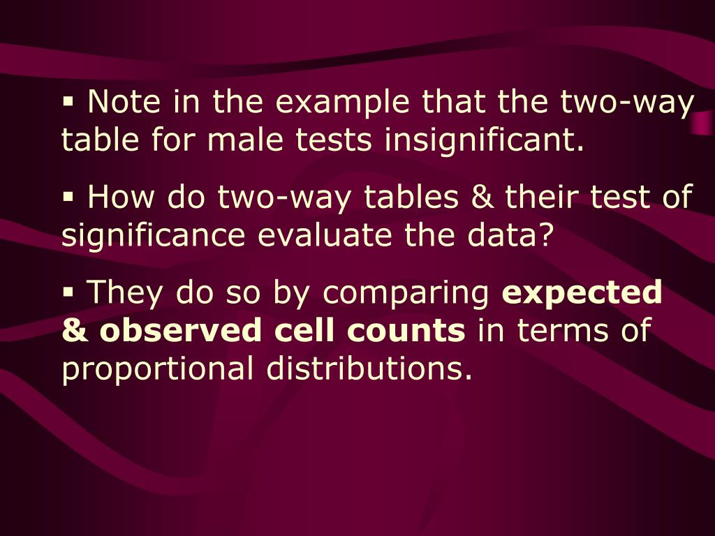 Note in the example that the two-way table for male tests insignificant.