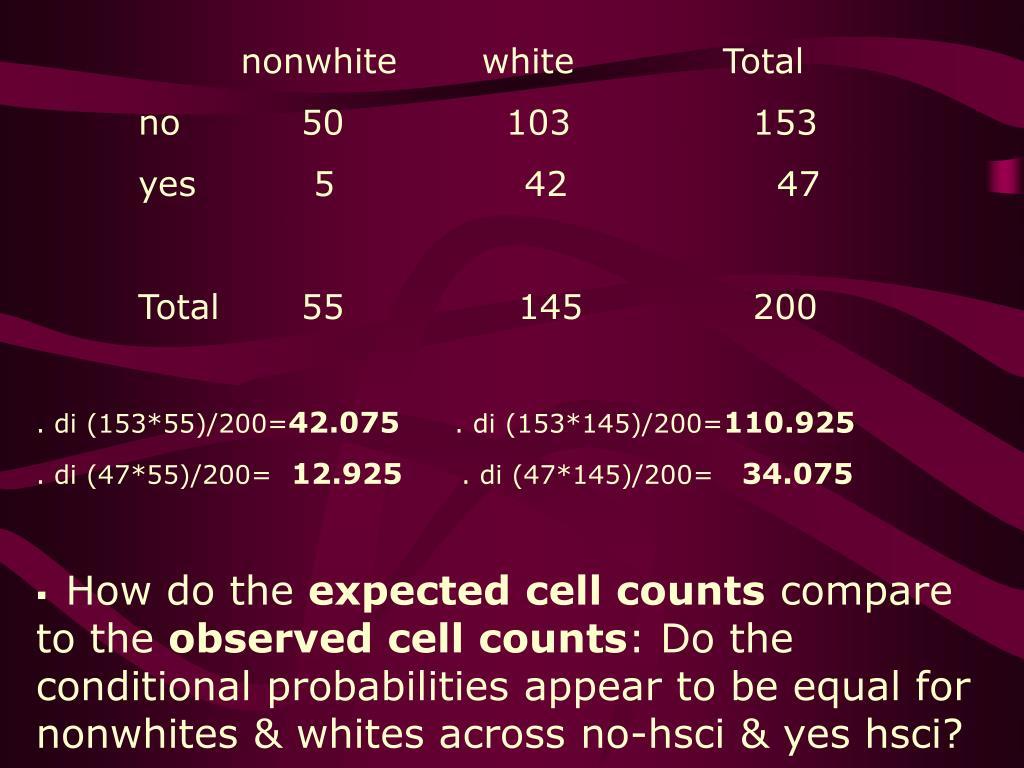 nonwhite   white      Total