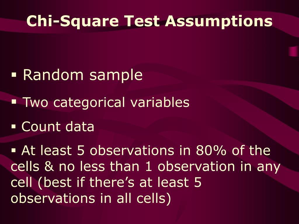 Chi-Square Test Assumptions