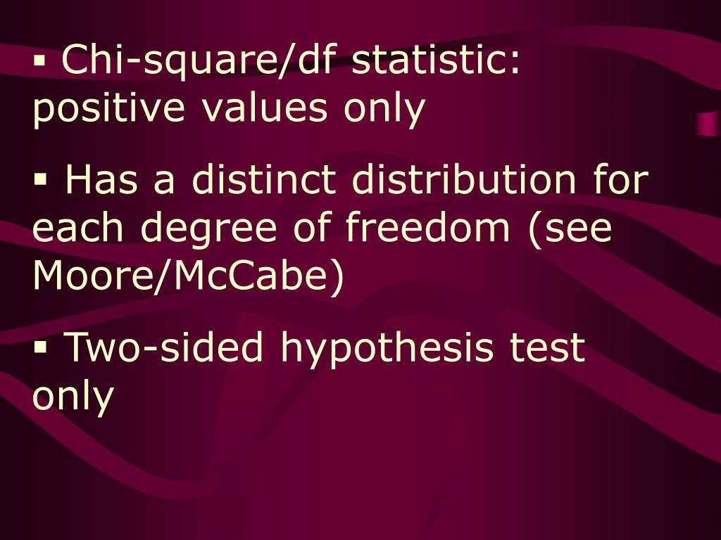 Chi-square/df statistic: positive values only