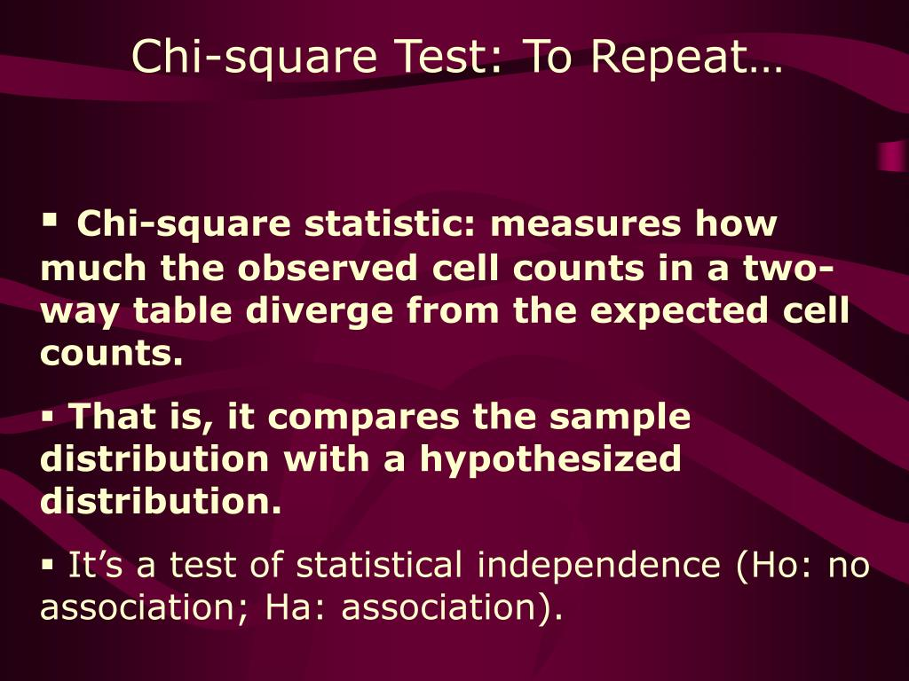 Chi-square Test: To Repeat…