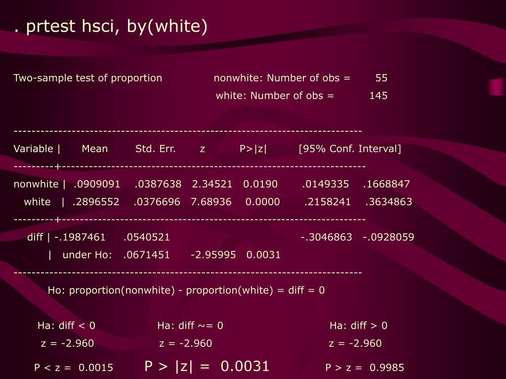 . prtest hsci, by(white)