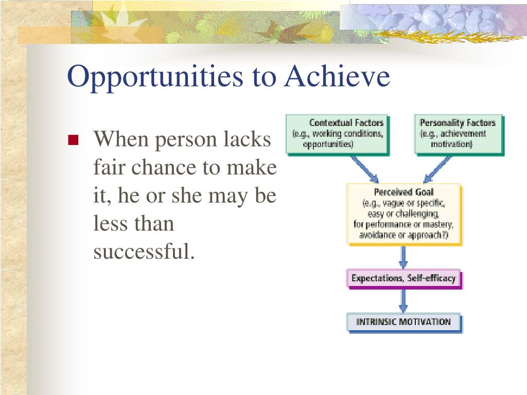 Opportunities to Achieve