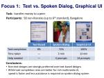 focus 1 text vs spoken dialog graphical ui