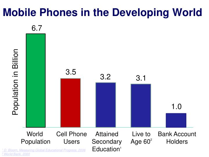 Mobile phones in the developing world