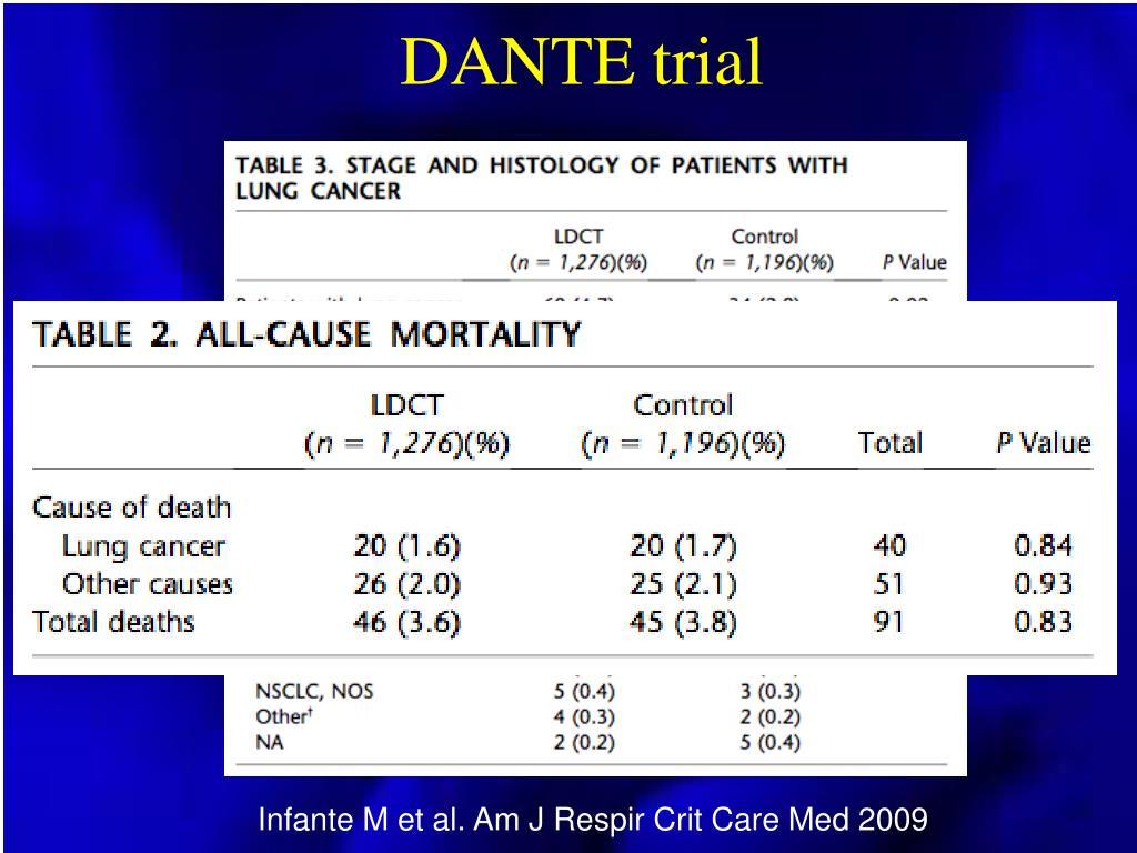 DANTE trial