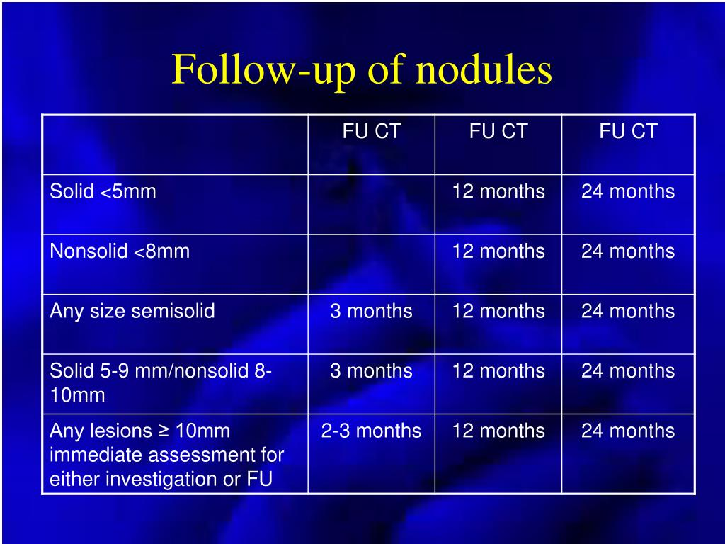 Follow-up of nodules