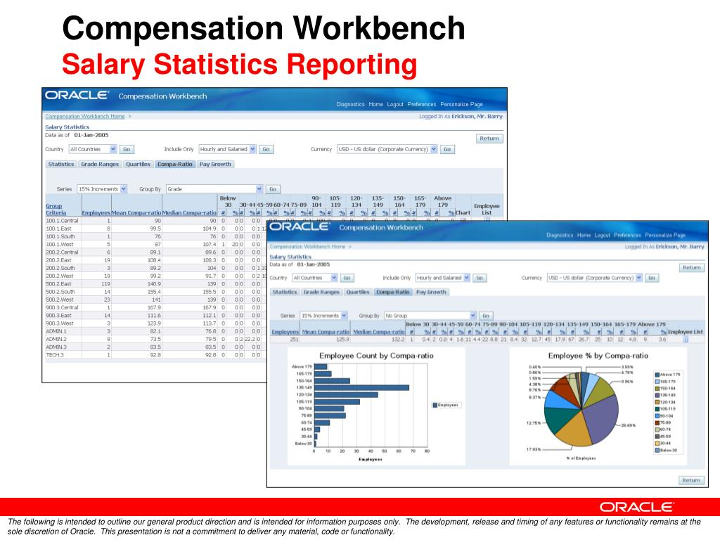 Compensation Workbench