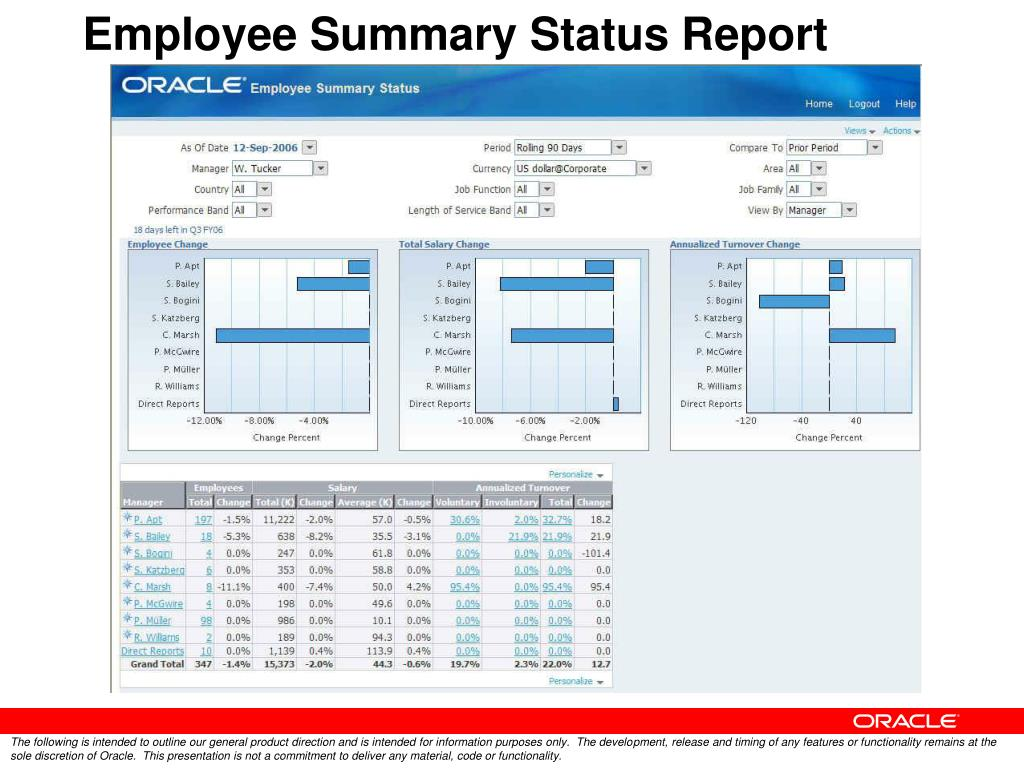 Employee Summary Status Report