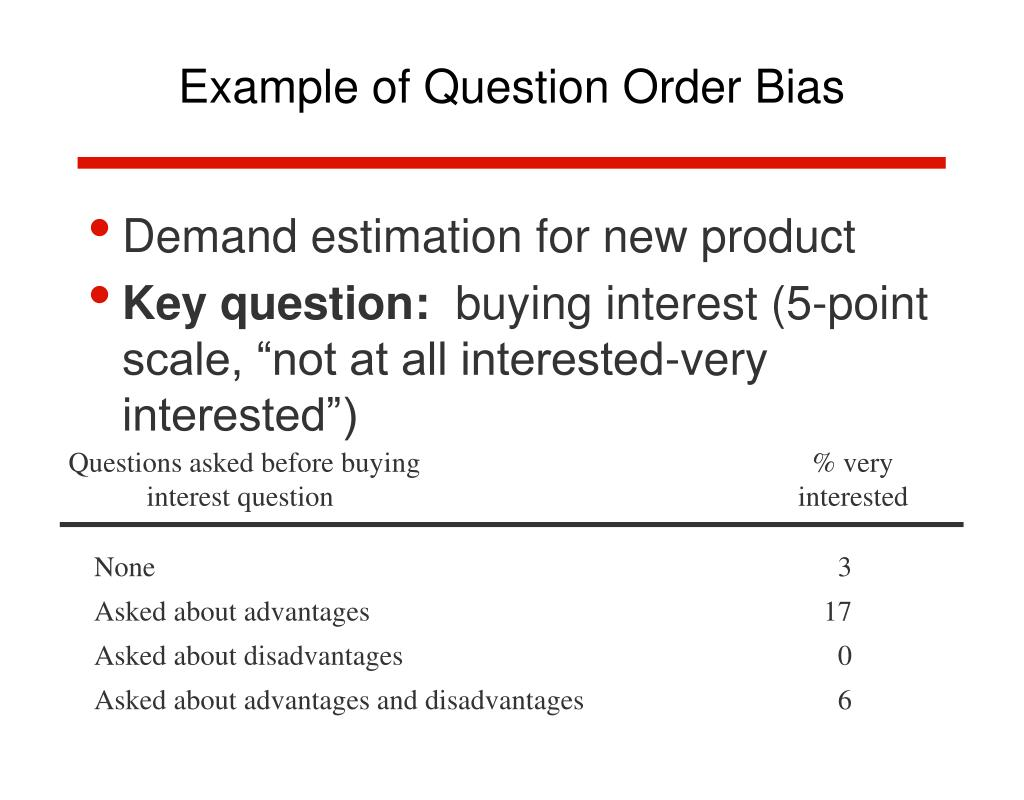 Example of Question Order Bias