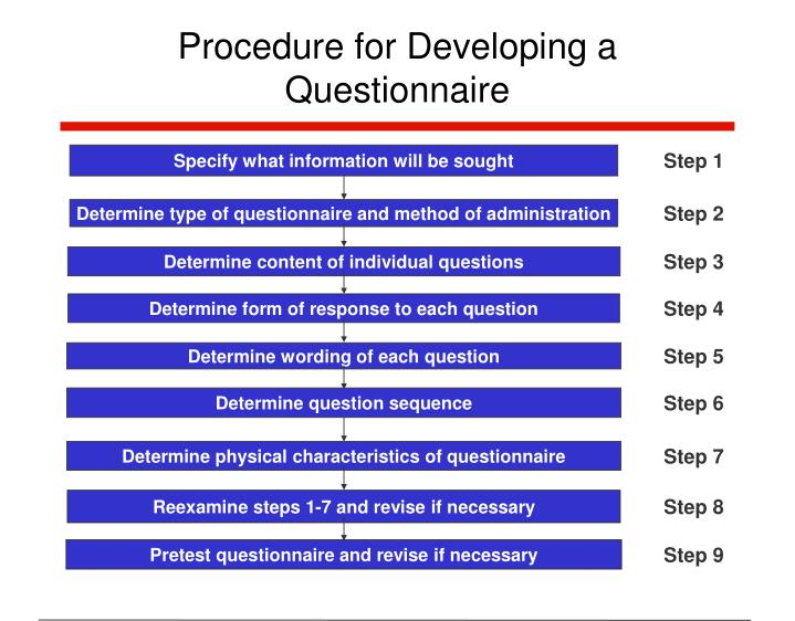 Procedure for developing a questionnaire l.jpg