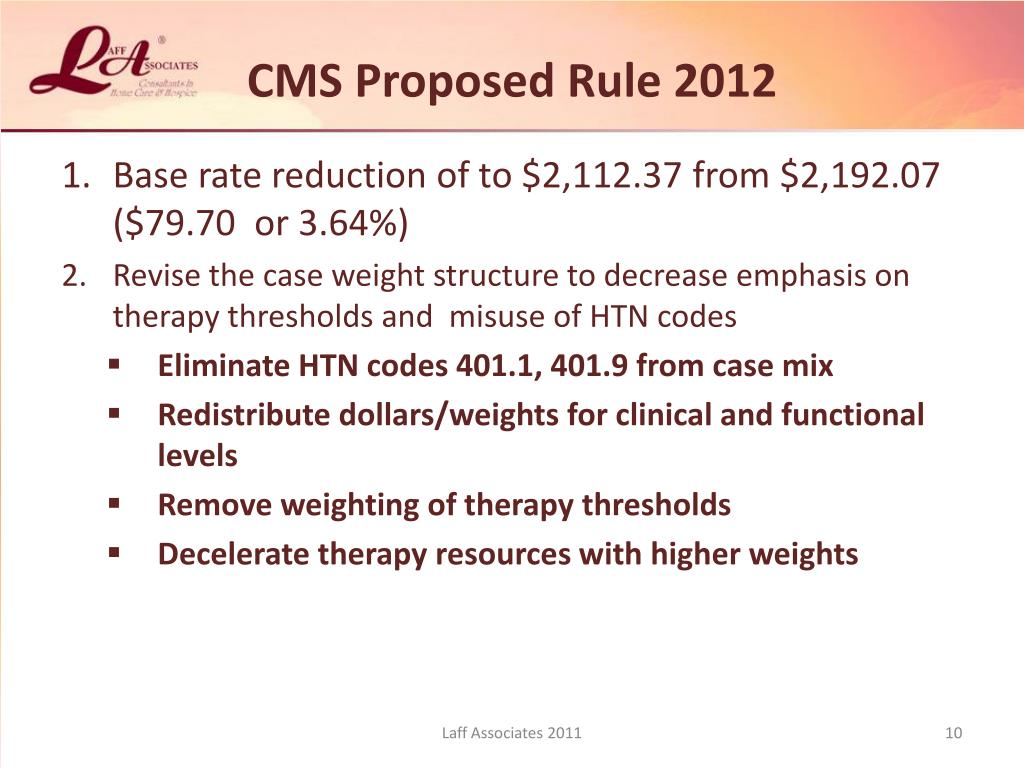 CMS Proposed Rule 2012