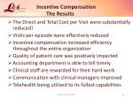 incentive compensation the results