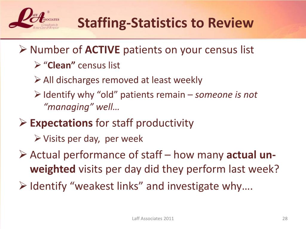 Staffing-Statistics to Review
