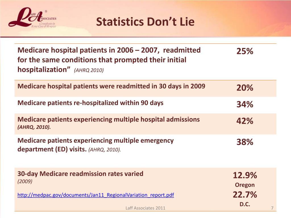 Statistics Don't Lie