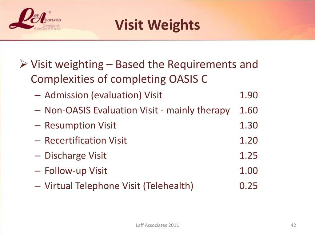 Visit Weights