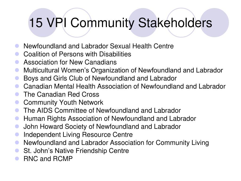 15 VPI Community Stakeholders