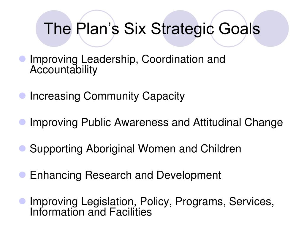 The Plan's Six Strategic Goals
