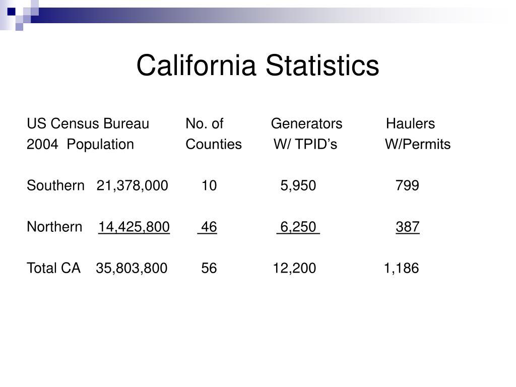 California Statistics
