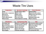 waste tire uses