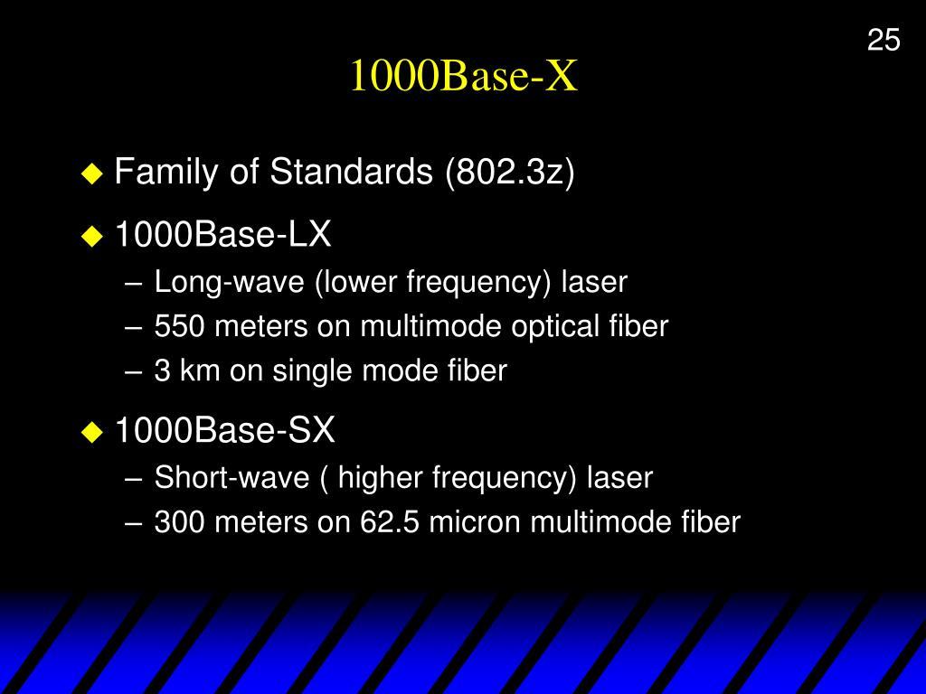 1000Base-X