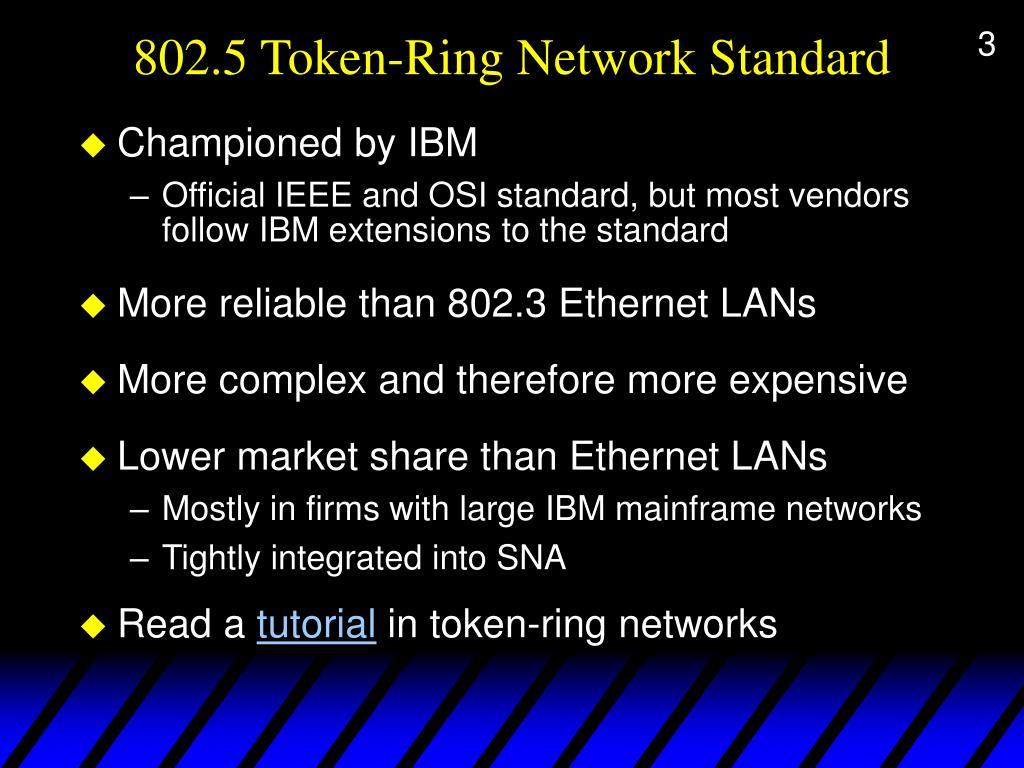 802.5 Token-Ring Network Standard