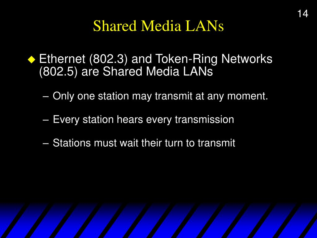 Shared Media LANs