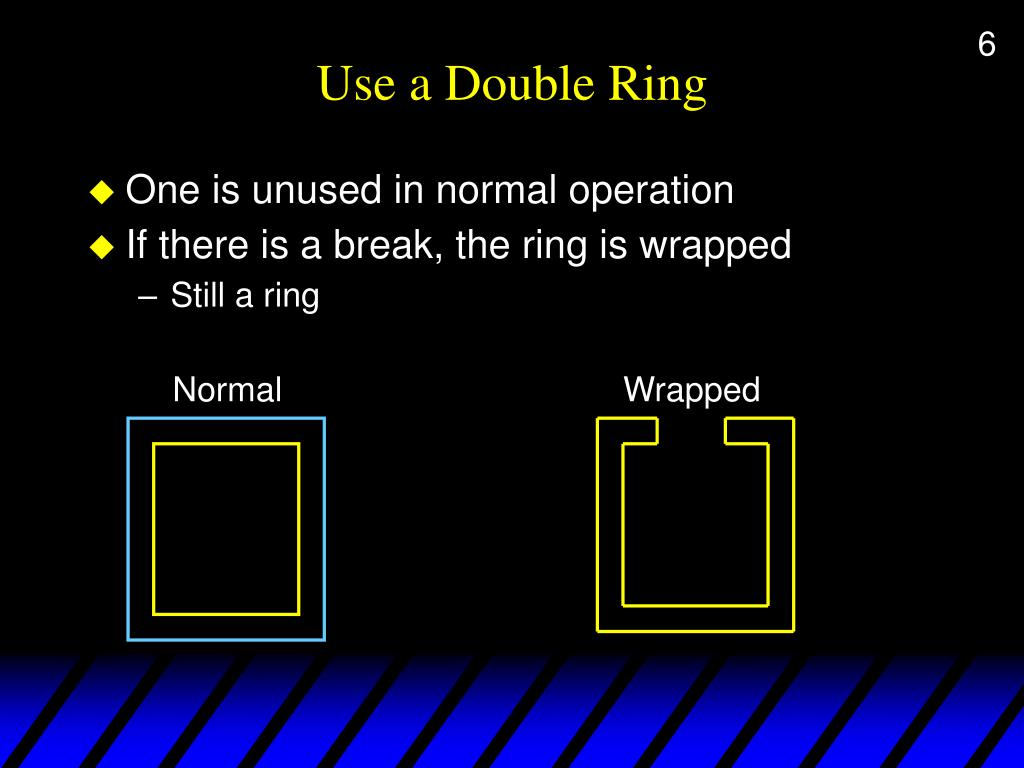Use a Double Ring