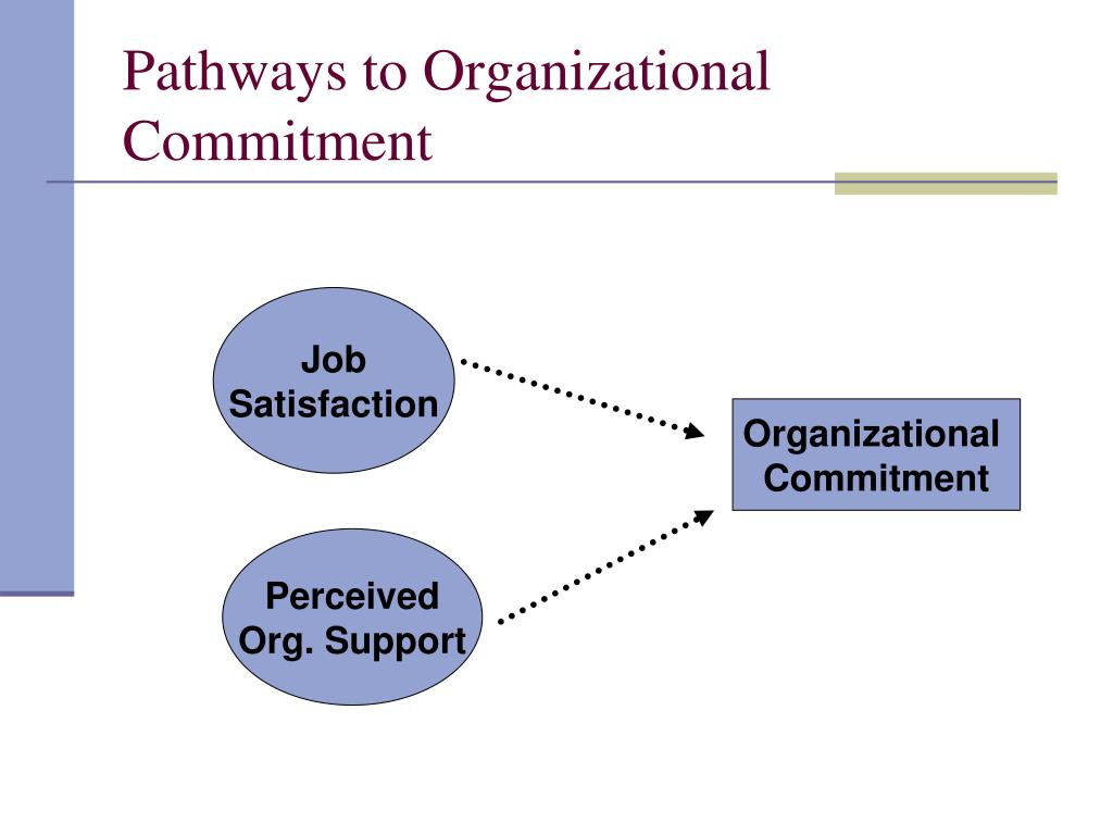 Pathways to Organizational Commitment